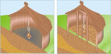 Delimično ukopana koliba i koliba sa stubovima